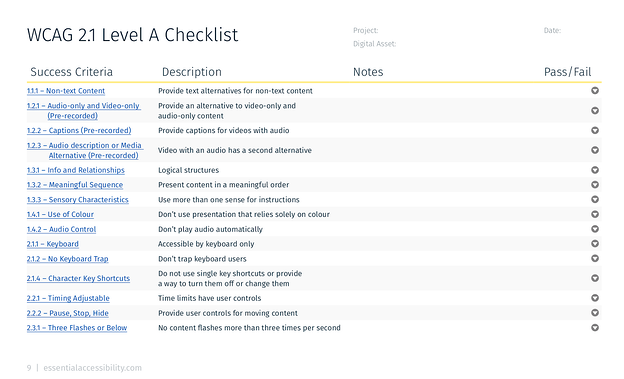 WCAG 2.1 Level A Checklist