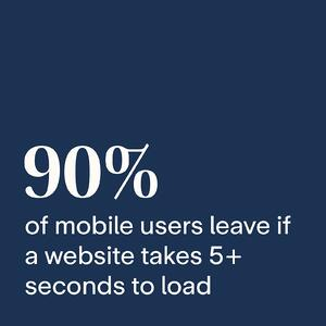 Websites that take five seconds to load will lose 90% of visitors compared to sites that load in one second.