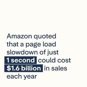 Amazon once stated that a page load slowdown of just one second could cost it $1.6 billion in sales each year.