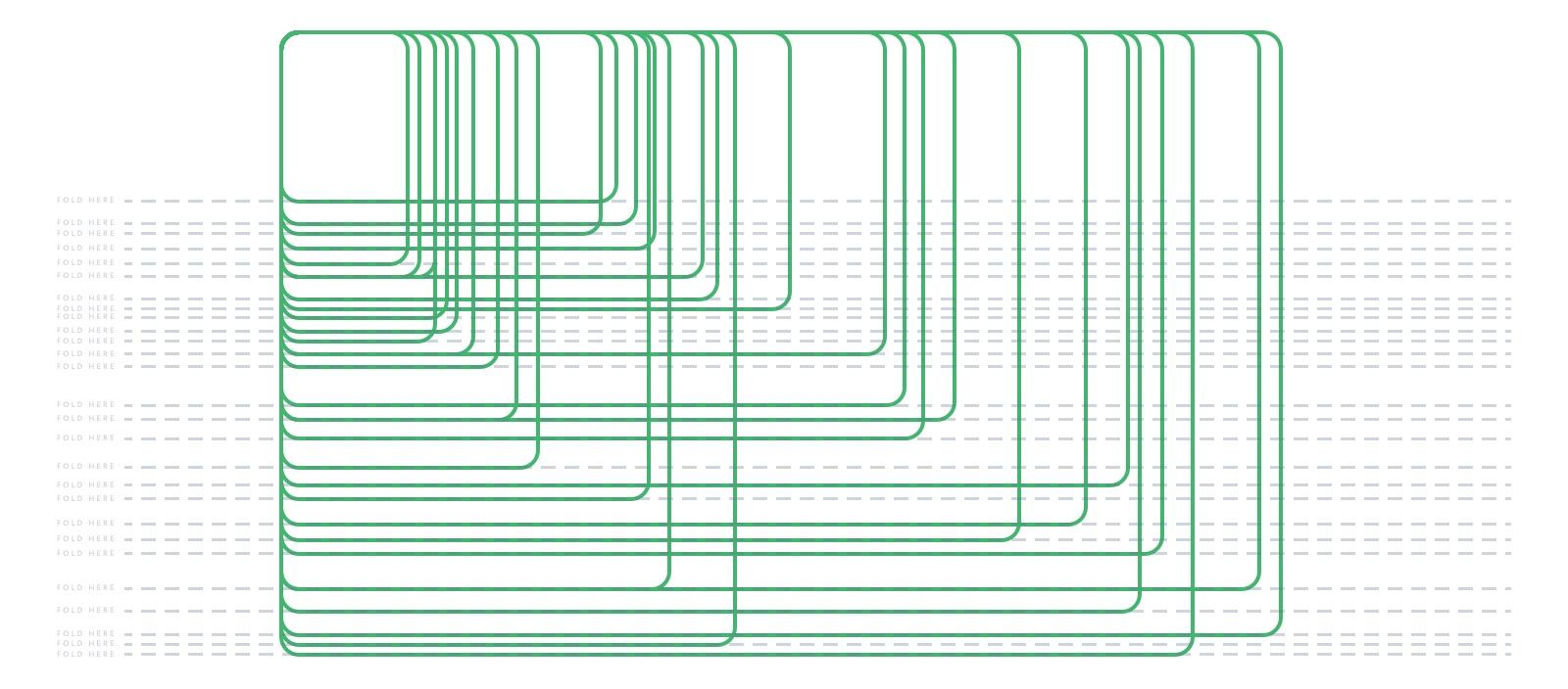 Screen sizes illustration